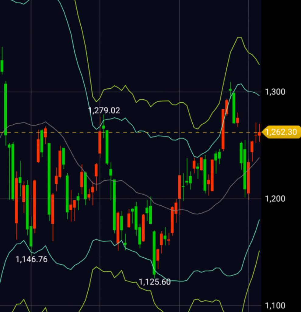 Pts シンバイオ 株価 シンバイオ製薬(4582):株価 1,842.0、決算8月予定、無配